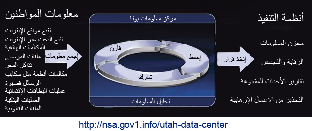 data-secure-4